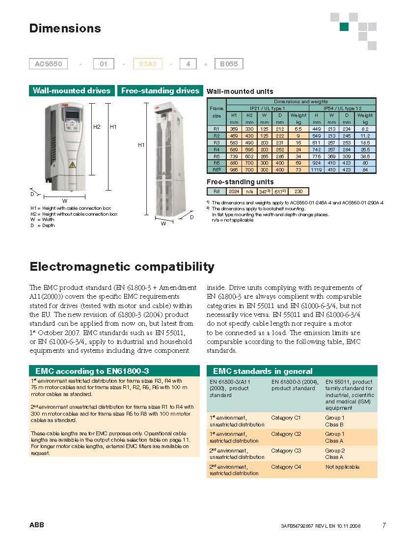 Abb motor frame size page 5 frame design reviews for Abb motor frame size